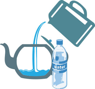 Importance of water